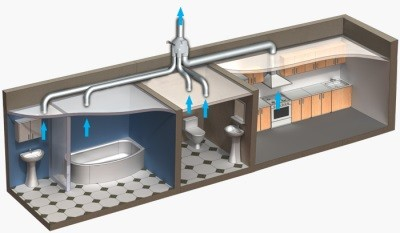 Как сделать вентиляцию в ванной и туалете