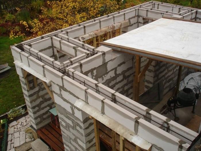 армопояс бетонный
