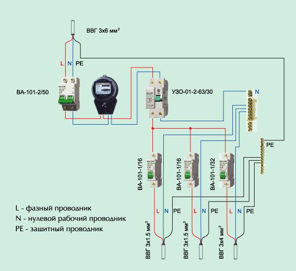 Как подключить электричество к гаражу