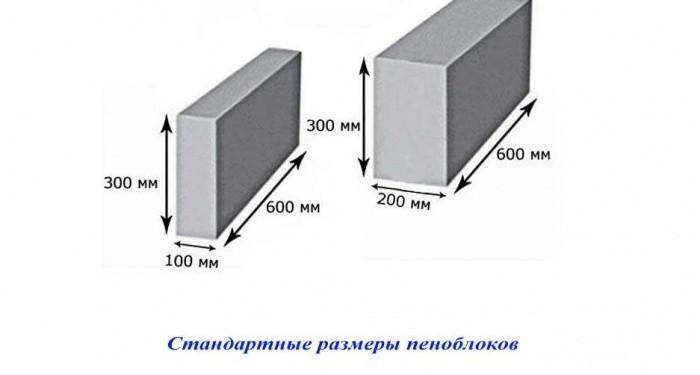 Размеры пеноблока стандартные