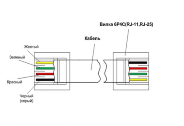 Подключение телефонной розетки rj11, схема