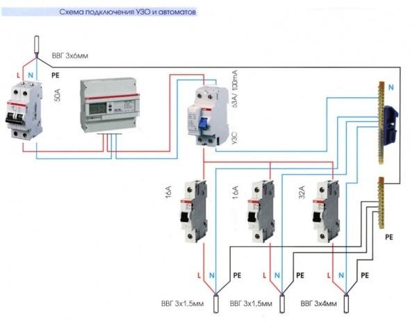 Правила монтажа электропроводки в доме самостоятельно