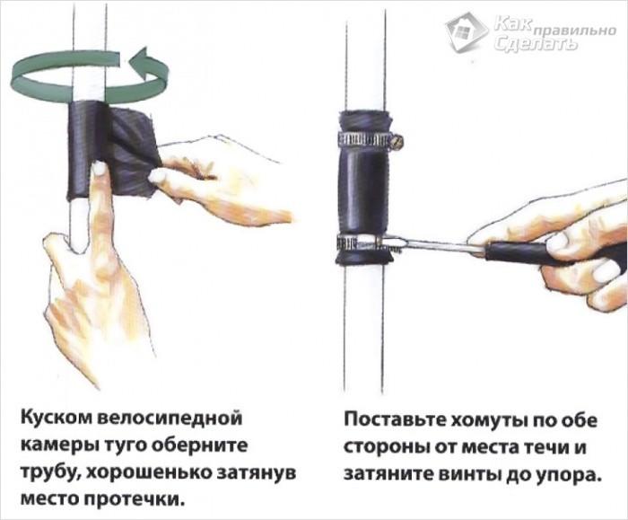 Как устранить течь батареи