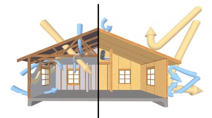 Вентиляция в СИП-доме своими руками