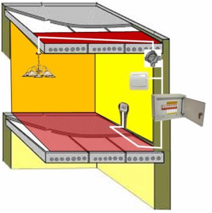 Схема электропроводки в панельном доме
