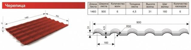 Металлочерепица размеры листа