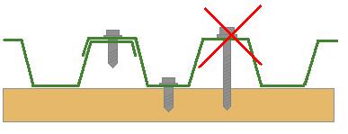 Как крыть крышу профнастилом своими руками