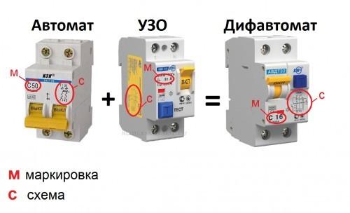 Дифавтоматы и УЗО В чем разница