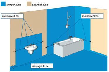 Ванная туалет вентиляция